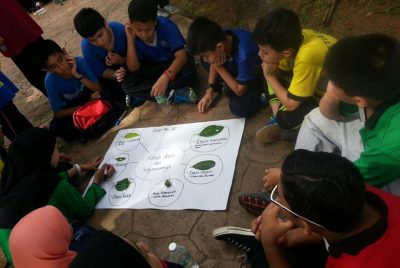 Setiabudi Primary – 13th Uniform Unit Camping 2016
